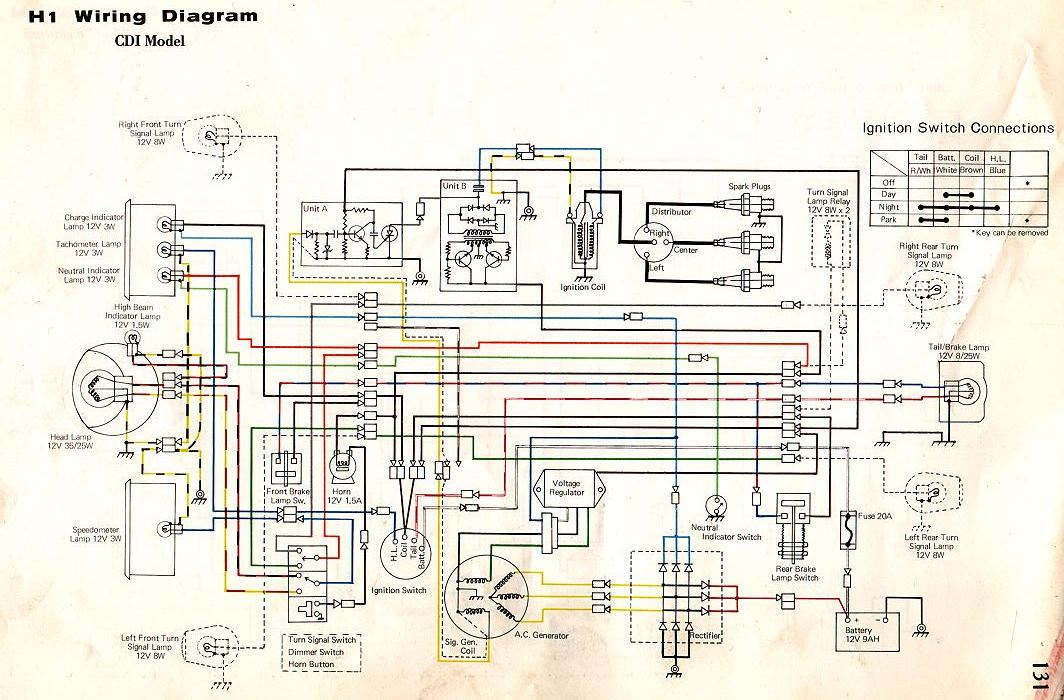 kawasaki h1 500 documentation rh meyerf free fr Kawasaki KLF 300 Wiring Diagram kawasaki h1 wiring diagram